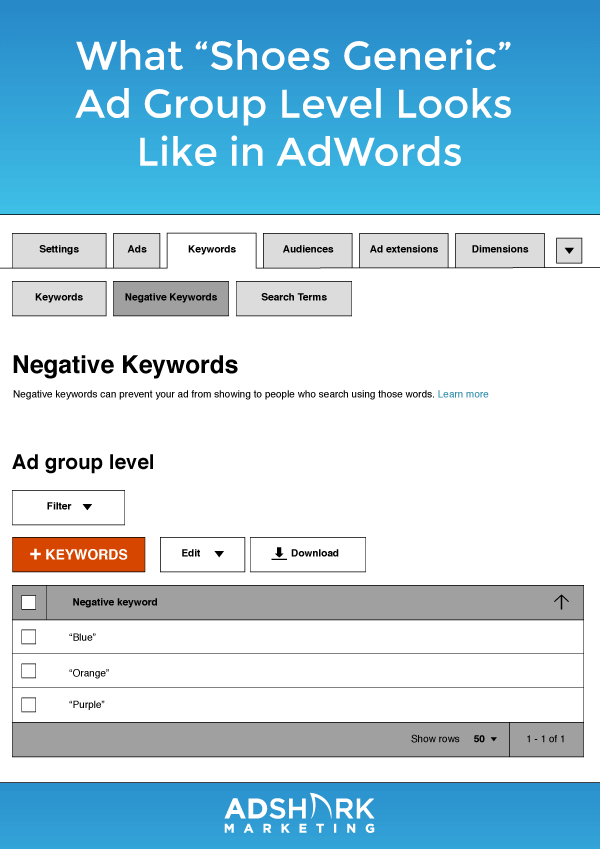 """What """"Shoes Generic"""" Ad Group Level Looks Like In AdWords"""