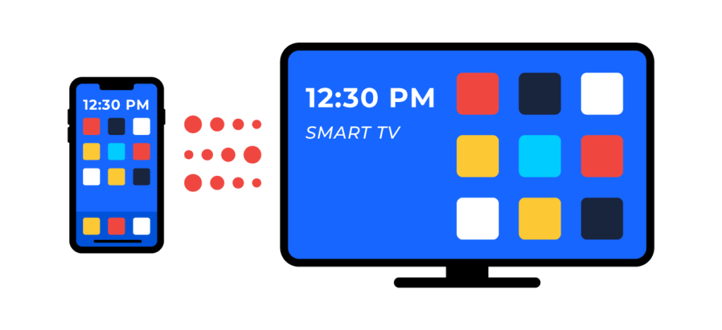 connected tv advertising technology infographic