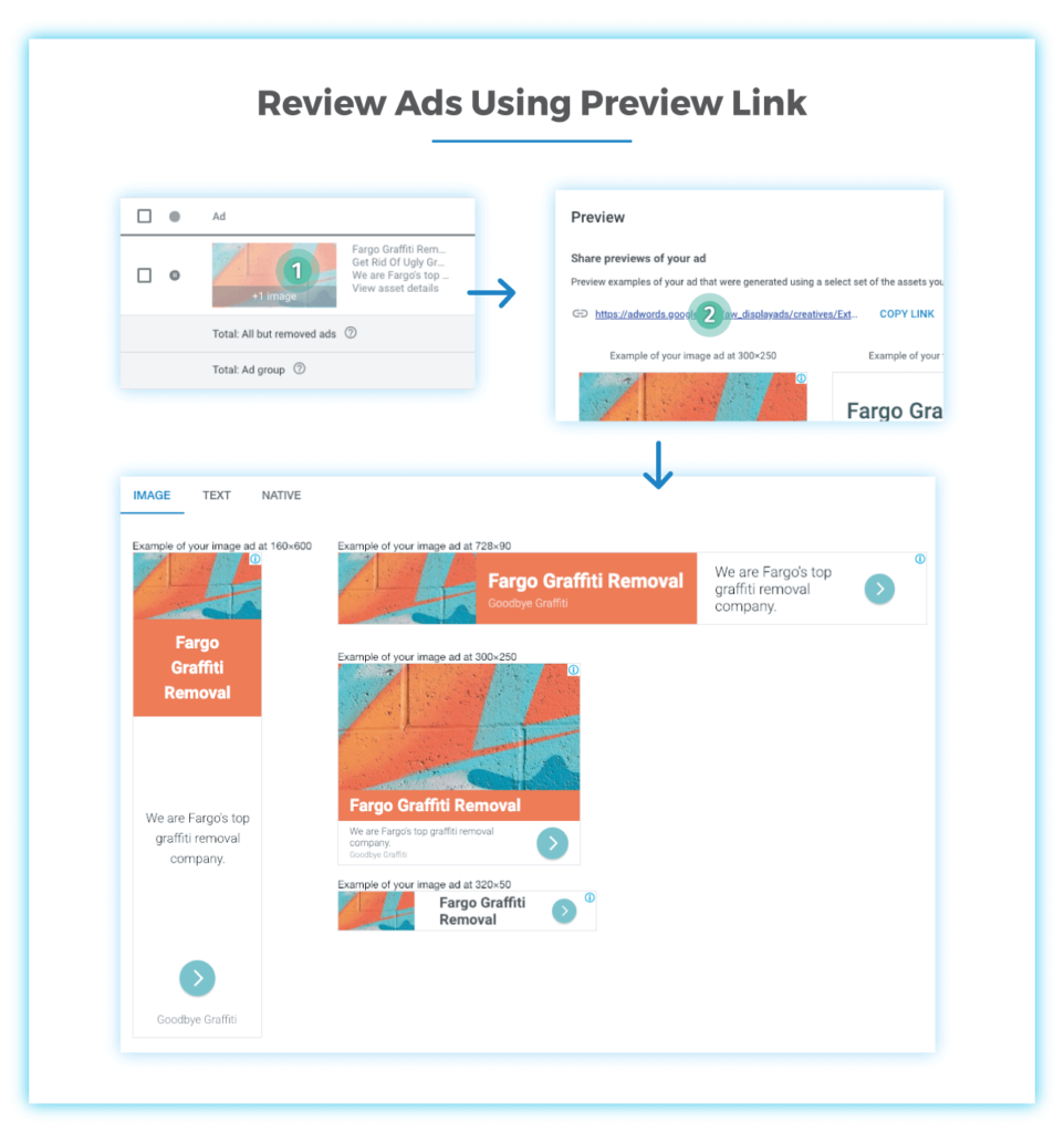 How To Design Google Responsive Display Ads In 4 Easy Steps Adshark Marketing