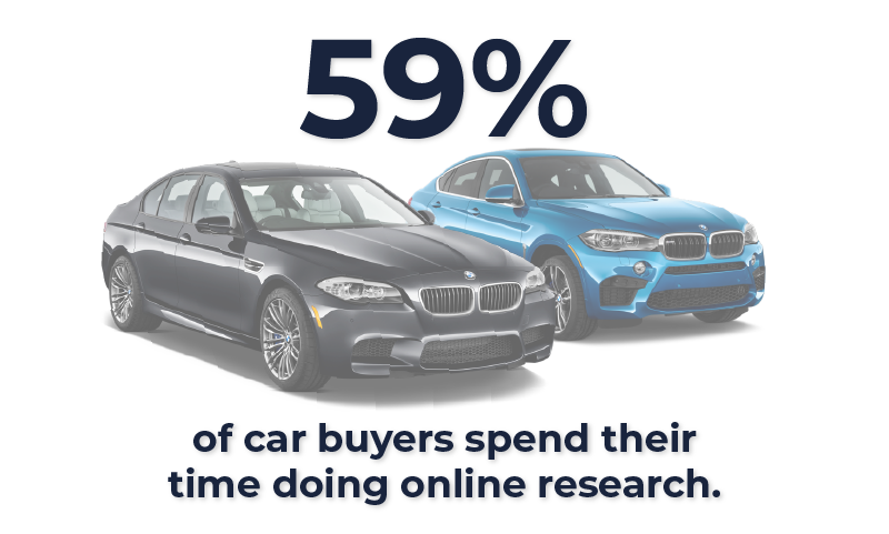 car dealership's online research stats