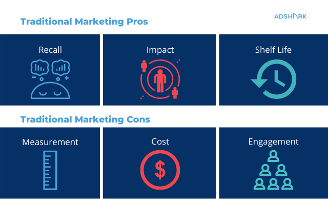 traditional marketing pros and cons
